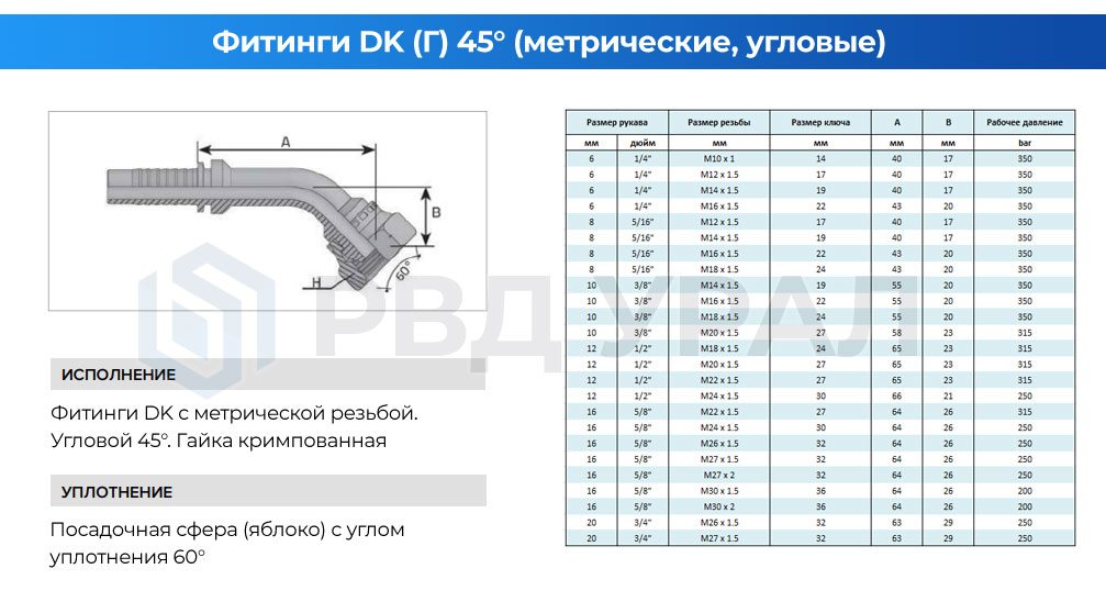 Характеристики метрических фитингов DK в угловом исполнении 45° с кримпованной гайкой