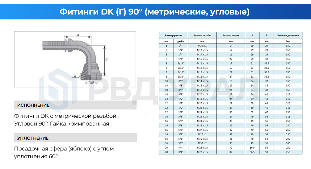 Характеристики метрических фитингов DK в угловом исполнении 90° с кримпованной гайкой