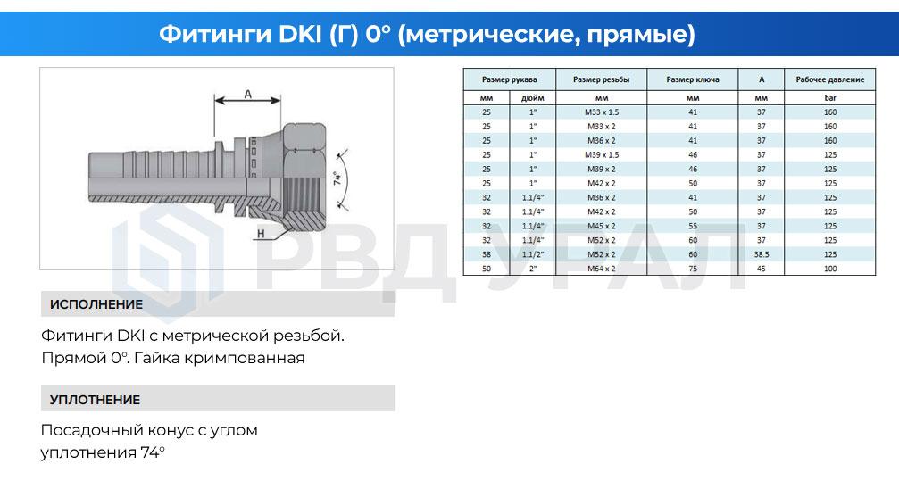Характеристики метрических фитингов DKI в прямом исполнении с кримпованной гайкой