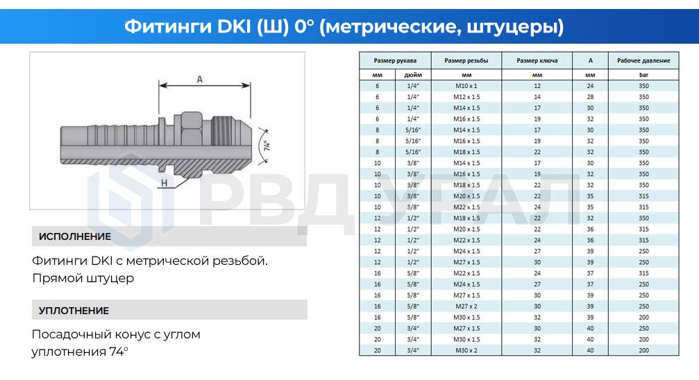 Характеристики метрических фитингов DKI в виде прямого штуцера с наружной резьбой