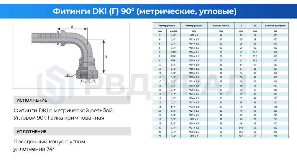 Характеристики метрических фитингов DKI в угловом исполнении 90° с кримпованной гайкой