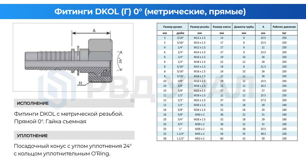 Характеристики метрических фитингов DKOL в прямом исполнении со съемной гайкой