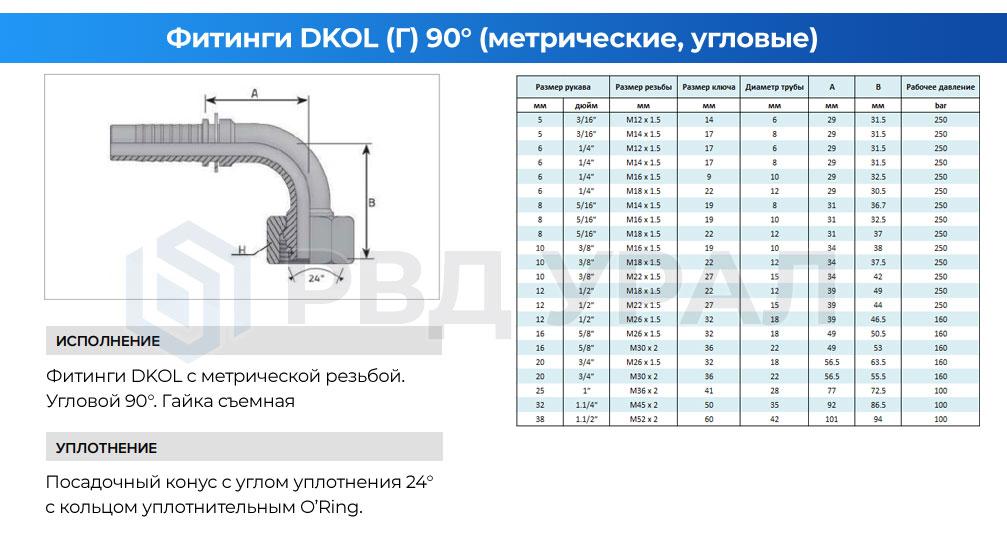 Характеристики метрических фитингов DKOL в угловом исполнении 90° со съемной гайкой
