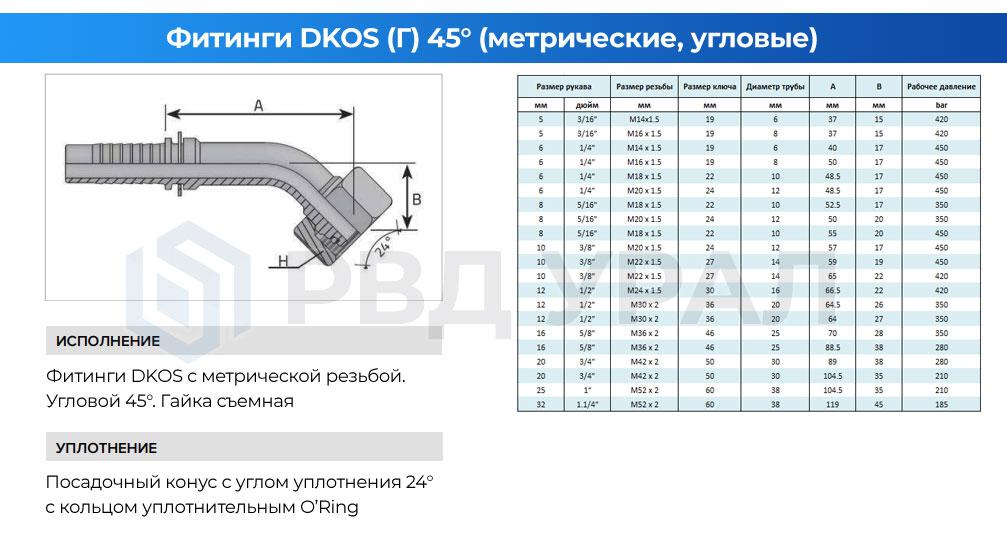 Характеристики метрических фитингов DKOS в угловом исполнении 45° со съемной гайкой
