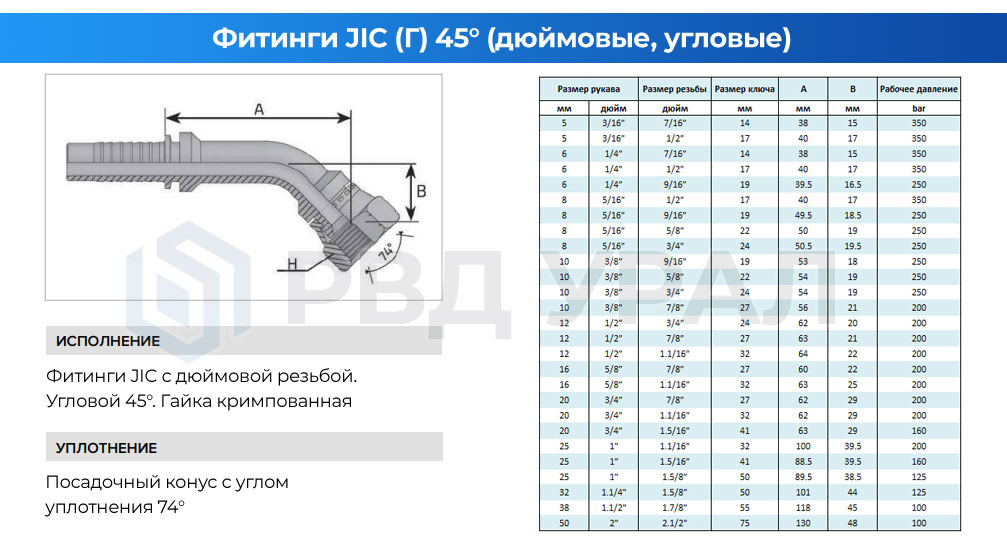 Характеристики метрических фитингов JIC в угловом исполнении 45° с кримпованной гайкой