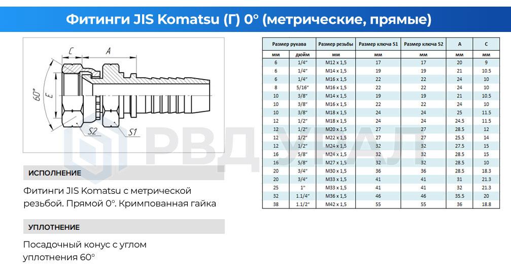 Характеристики метрических фитингов JIS Komatsu в прямом исполнении с кримпованной гайкой