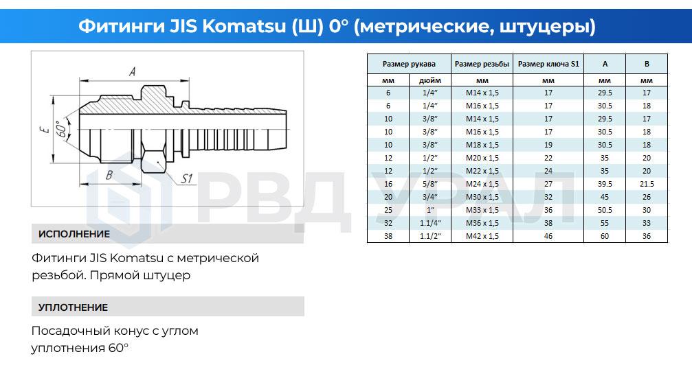 Характеристики метрических фитингов JIS Komatsu в прямом исполнении в виде штуцера с наружной резьбой