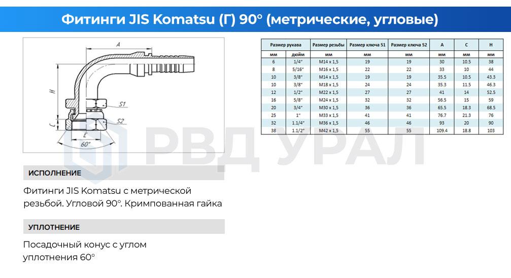 Характеристики метрических фитингов JIS Komatsu в угловом исполнении 90° с кримпованной гайкой