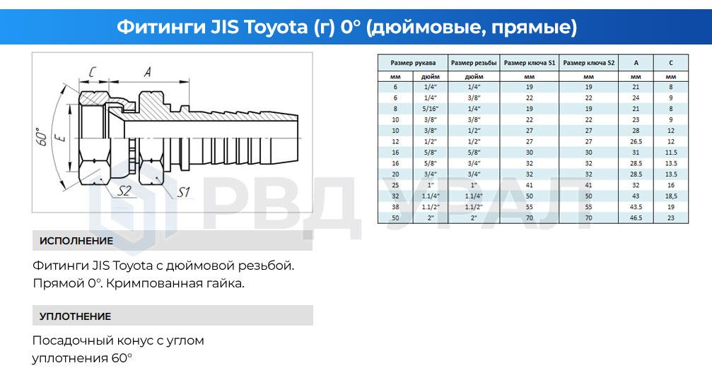 Характеристики метрических фитингов JIS Toyota в прямом исполнении с кримпованной гайкой