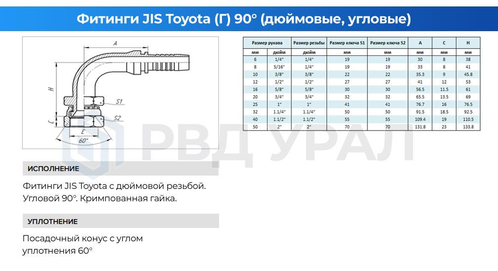 Характеристики метрических фитингов JIS Toyota в угловом исполнении 90° с кримпованной гайкой