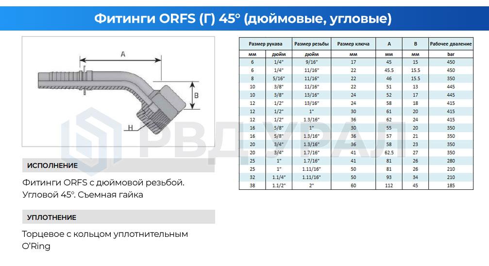 Характеристики дюймовых фитингов ORFS в угловом исполнении 45° с кримпованной гайкой