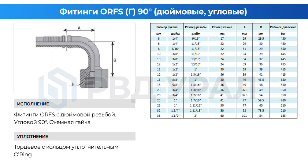 Характеристики дюймовых фитингов ORFS в угловом исполнении 90° с кримпованной гайкой