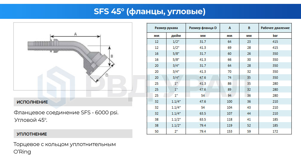 Характеристики фланцев SFS в угловом исполнении 45°